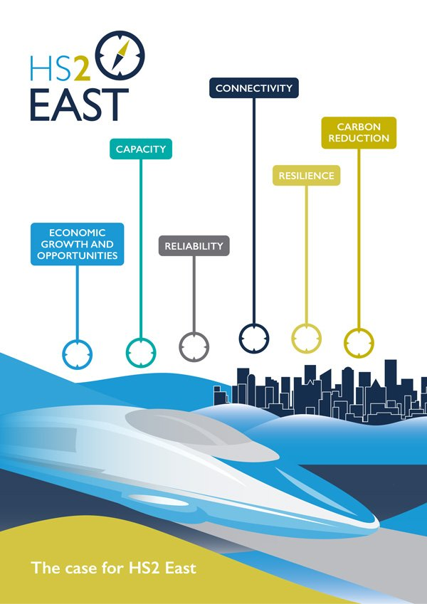 The Case For HS2 East